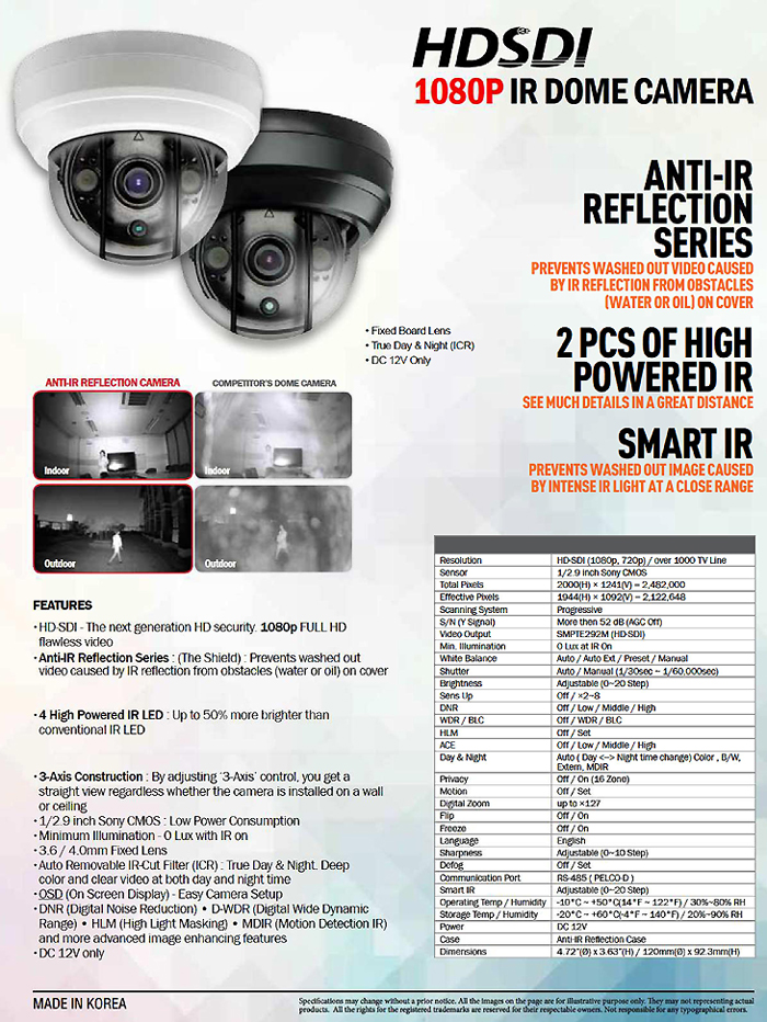 Anti IR Reflection Ultimate Night IR Security Camera